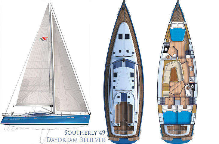 Southerly 49 hull, sail, deck, interior plan