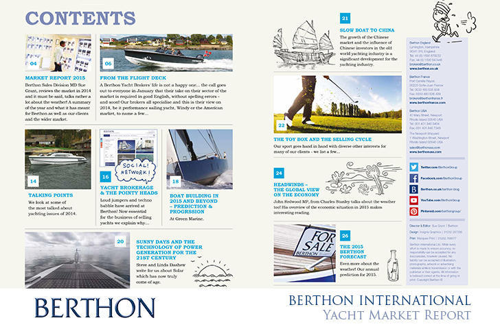 The Berthon Yacht Market Report
