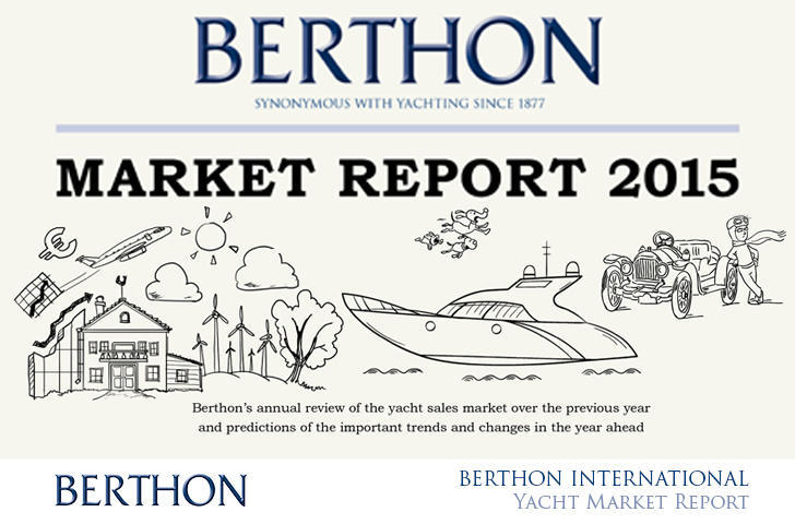 The Yacht Market Report from Berthon International