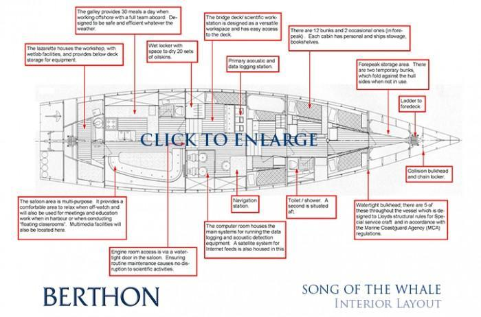 Song of the Whale - Internal Layout