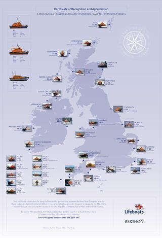Map Showing Berthon built RNLi Lifeboats and Location - Shannon, Severn, Aran