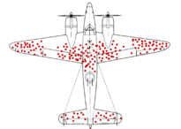 Coping or capitalising Survivorship-bias